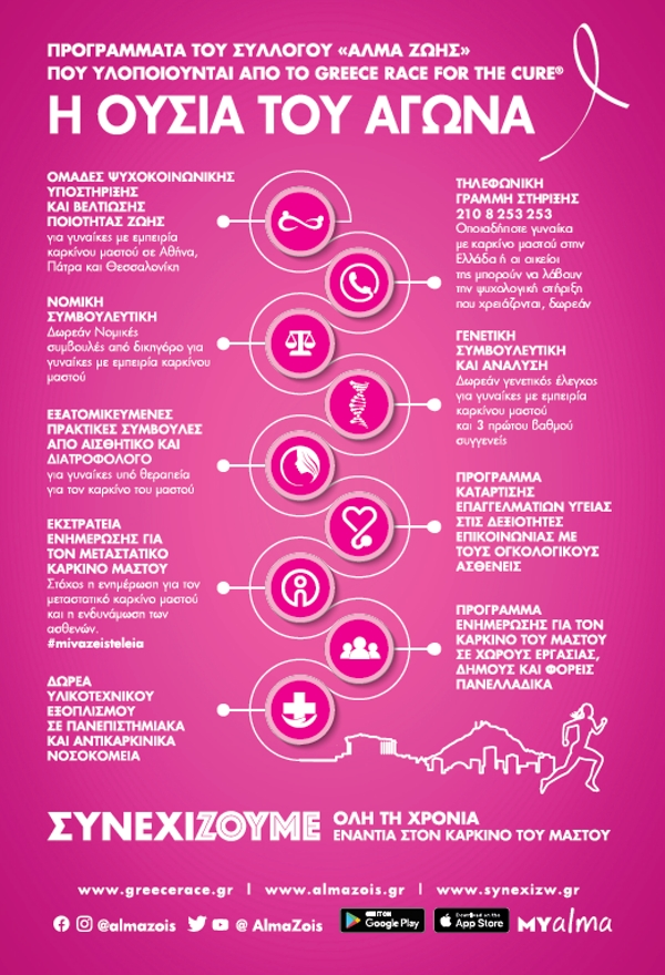 11ο Greece Race for the Cure® την Κυριακή 29 Σεπτεμβρίου 2019, Ζάππειο ενάντια στον καρκίνο του μαστού!