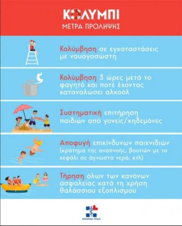 Πισίνα: Κανόνες ασφαλούς κολύμβησης